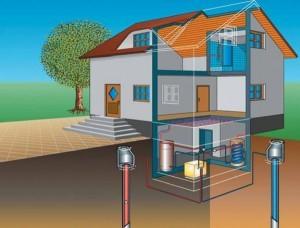 Принцип работы тепловых насосов вода вода