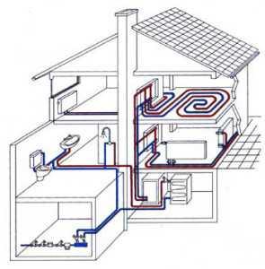 схема  отопление загородного дома