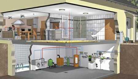 systeme chauffage air chaud devis gratuit en ligne travaux. Black Bedroom Furniture Sets. Home Design Ideas