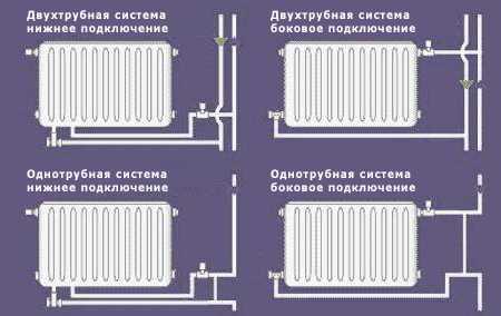 Отопление по системе Тихельмана как и что!