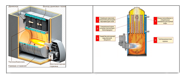 Дизельный котел, использование и ремонт дизельного котла