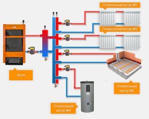 Что такое гидрострелка в системе отопления