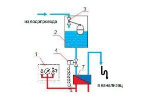 Схемы обвязки твердотопливных котлов