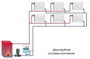 двух трубная схема отопления