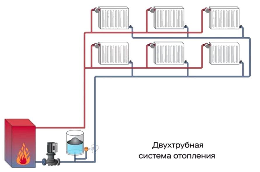 трубная отопления двух схема
