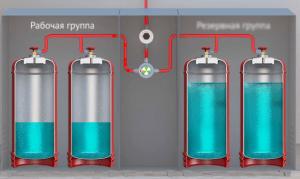газофикация балоным газом