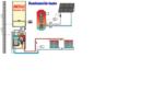Пример простой схемы отопления дома настенным газовым котлом