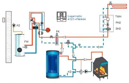 схема устройства отопления с помощью камина