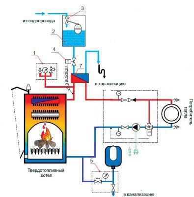 Стандартная схема обвязки