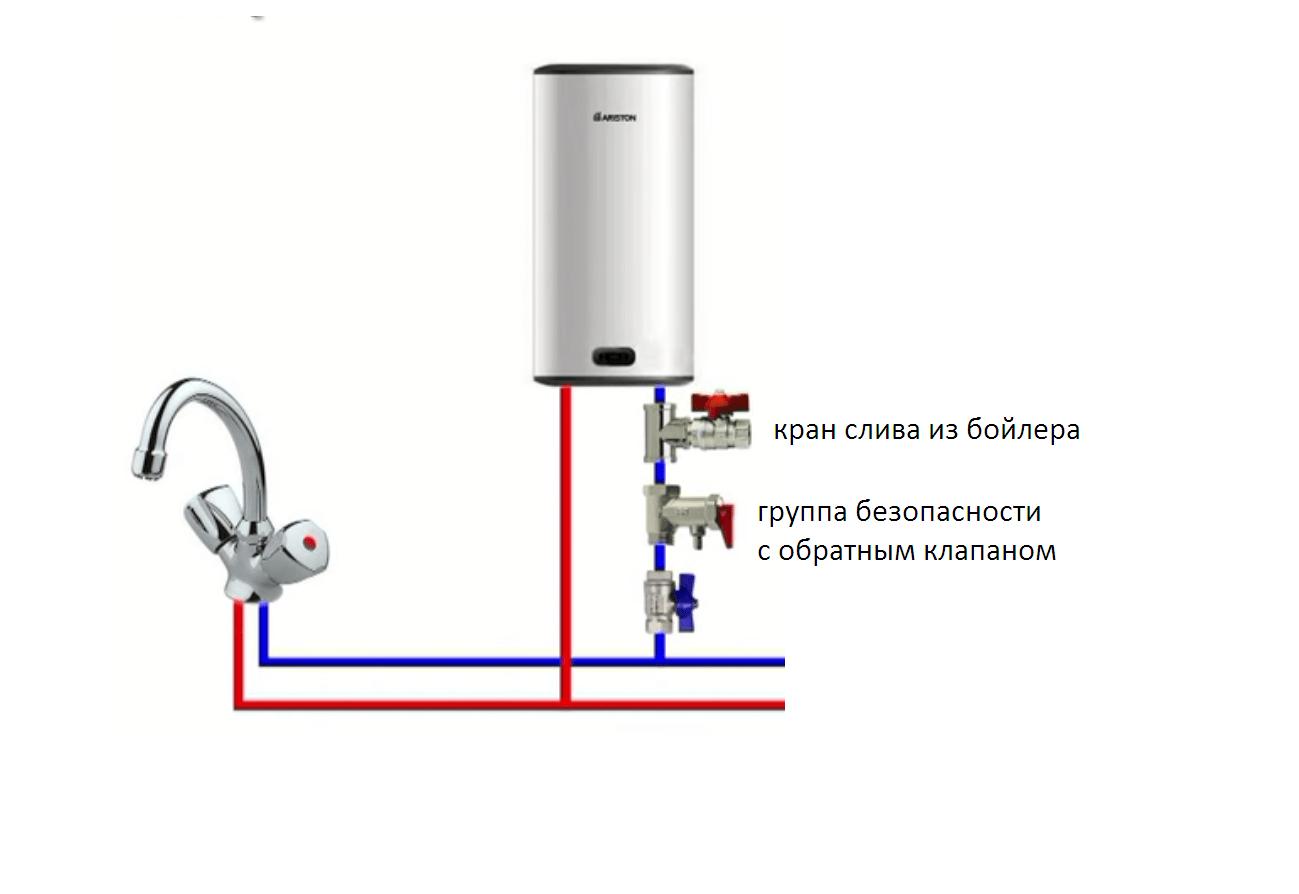 Установка и замена водонагревателя в Москве