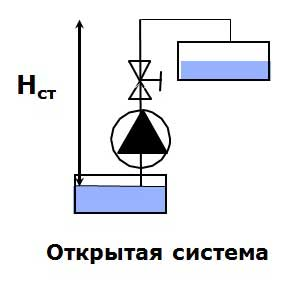 открытая-система