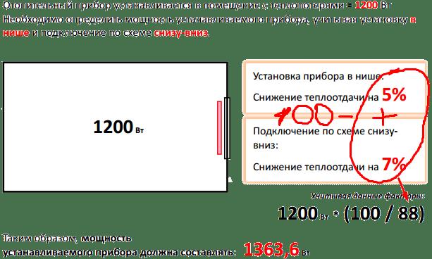 пример расчета прибора отопления