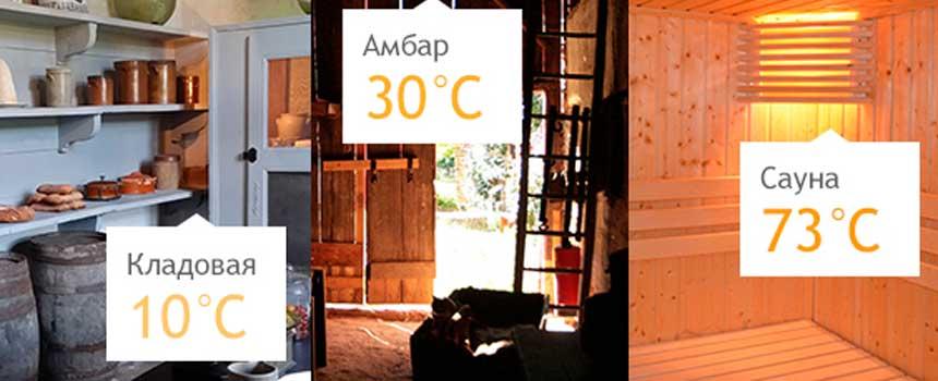 Безпроводной термодатчик для отопления