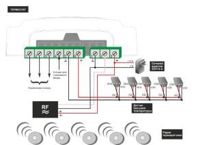 Подключение радиомодуля к термостату ZONT-H1