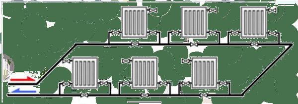 Правильная система отопления