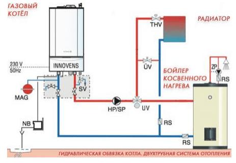 Схема отопления с настенным котлом