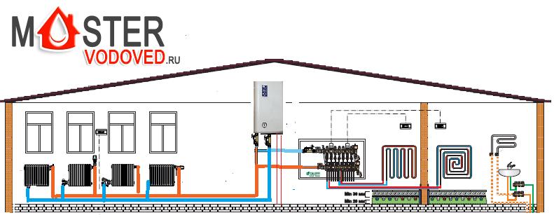 Схемы системы отопления котлами