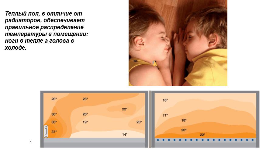сравнение теплого пола