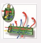 Распределительный коллектор с встроенной гидрострелкой CALEFFI