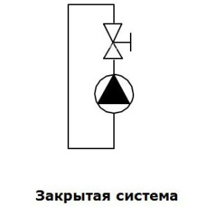 закрытая-система